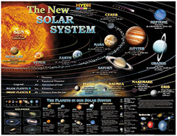 Hydn publishing maps charts educational materials solar system chart gumiabroncs Images